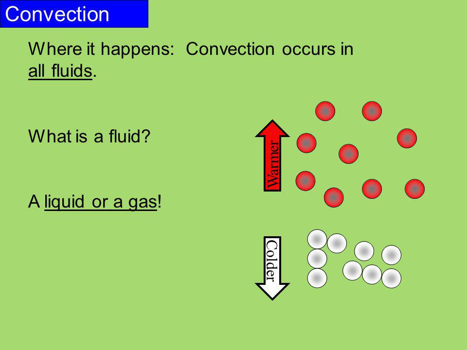 Convection Where it happens: Convection occurs in all fluids.