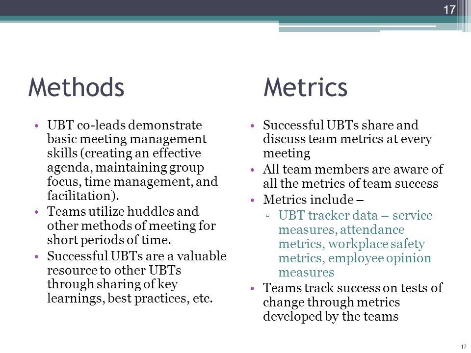 Methods Metrics