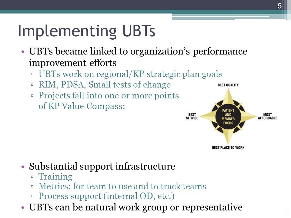 Implementing UBTs UBTs became linked to organization's performance improvement efforts. UBTs work on regional/KP strategic plan goals.