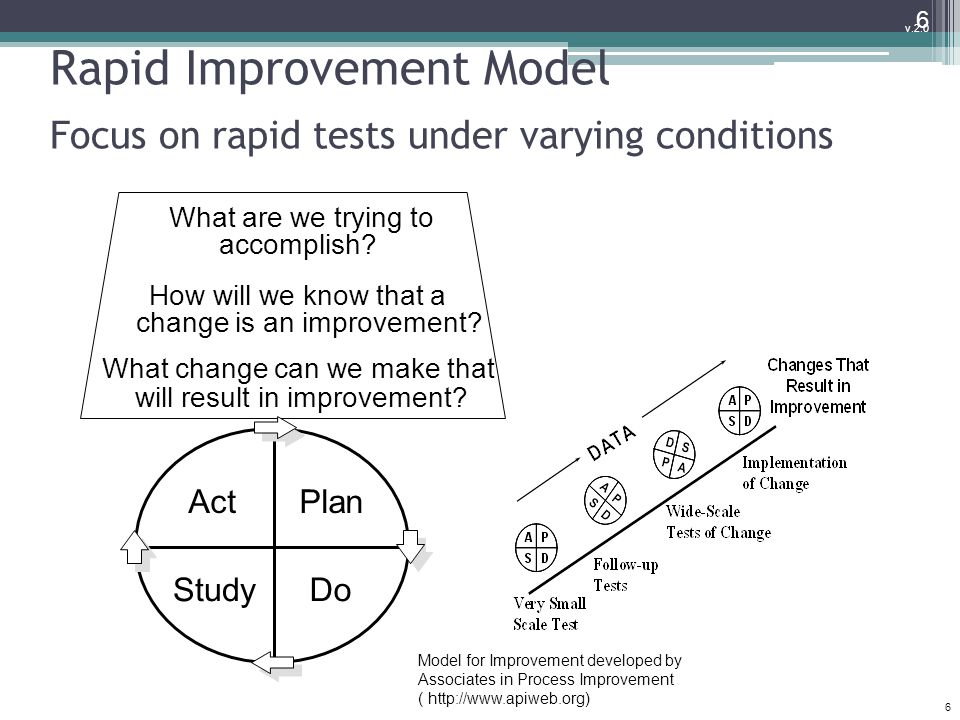 Rapid Improvement Model Focus on rapid tests under varying conditions