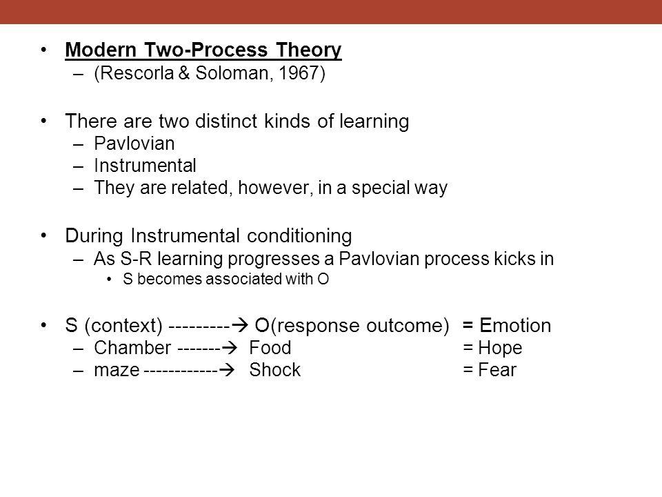 Modern Two-Process Theory
