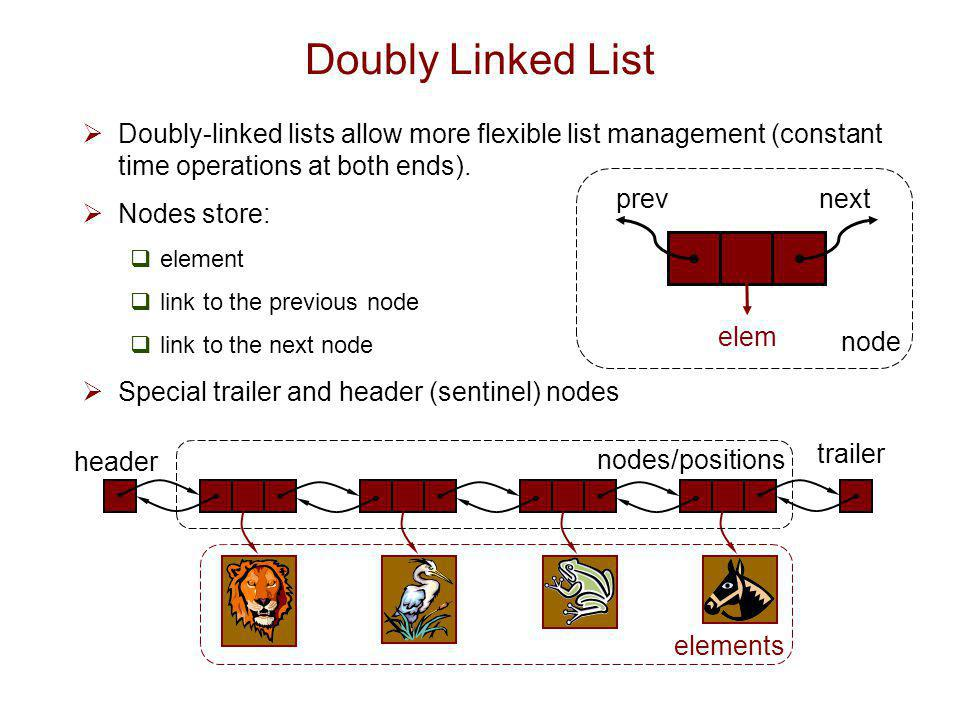 Doubly Linked List Doubly-linked lists allow more flexible list management (constant time operations at both ends).