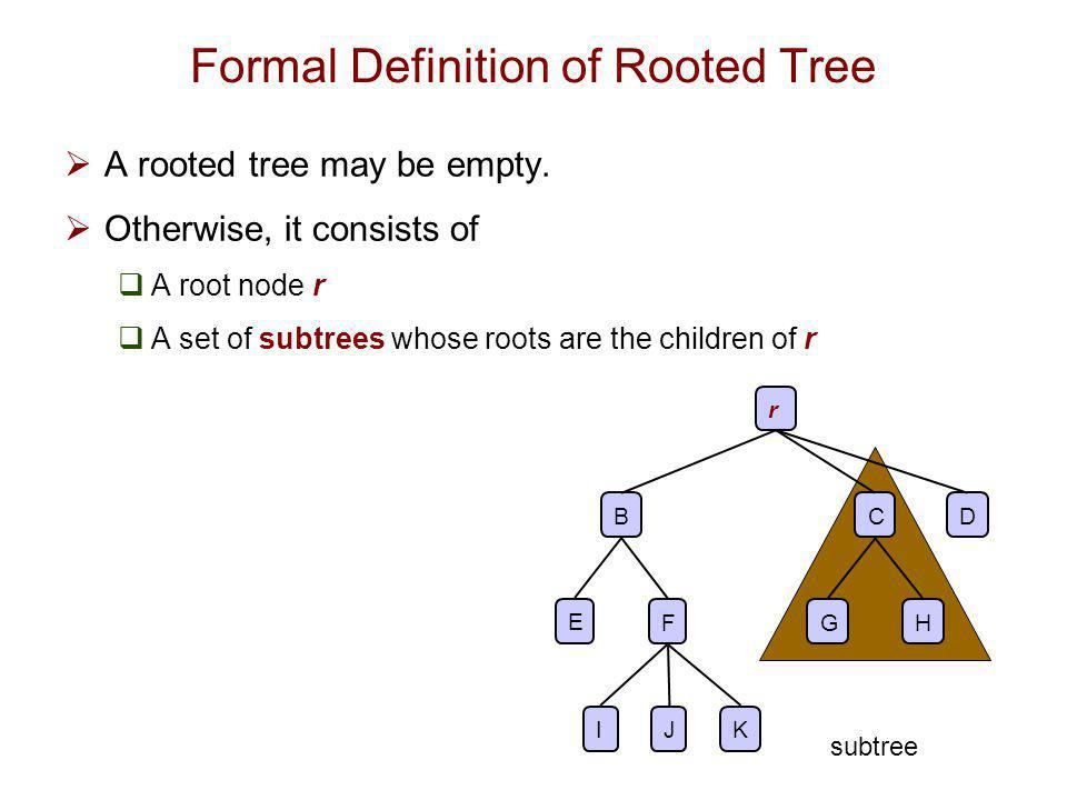 Formal Definition of Rooted Tree