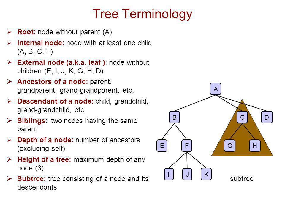 Tree Terminology Root: node without parent (A)