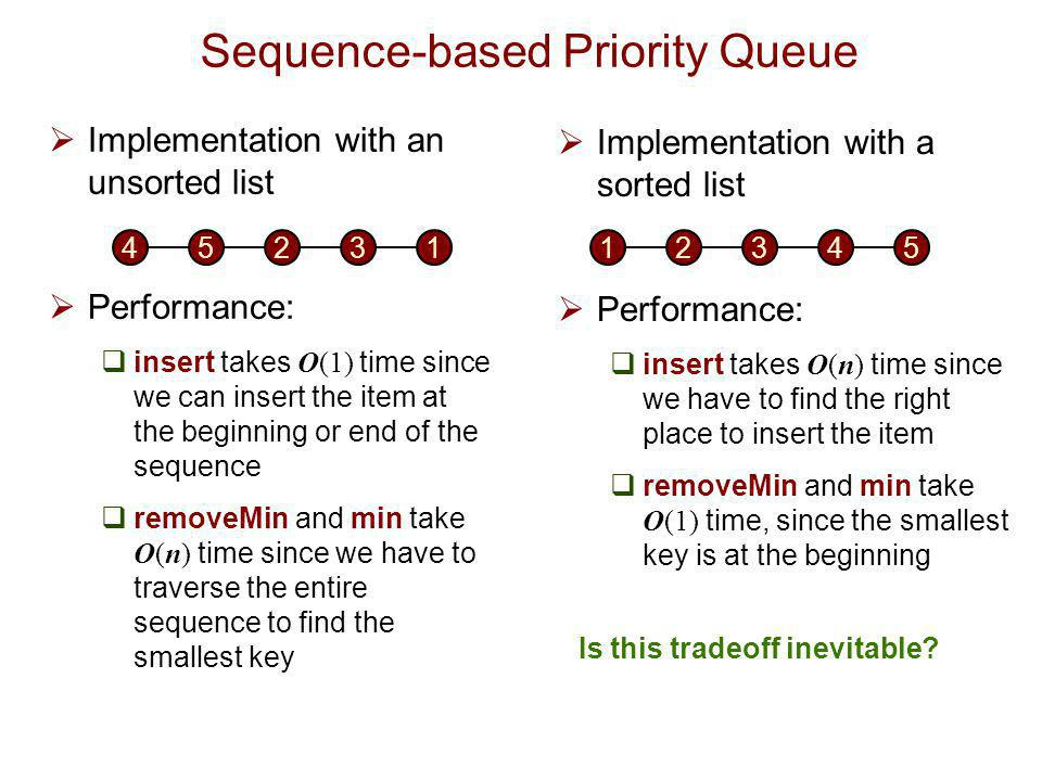 Sequence-based Priority Queue
