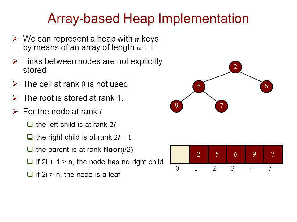 Array-based Heap Implementation