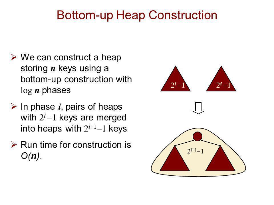 Bottom-up Heap Construction