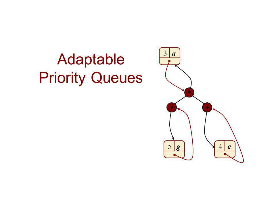Adaptable Priority Queues