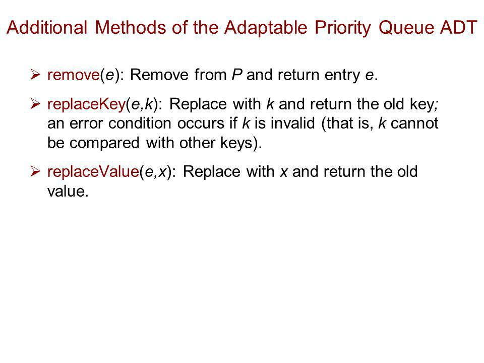 Additional Methods of the Adaptable Priority Queue ADT