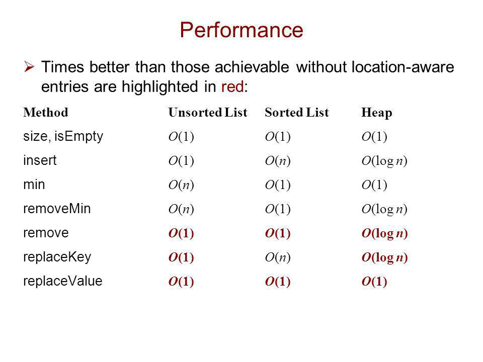 Performance Times better than those achievable without location-aware entries are highlighted in red: