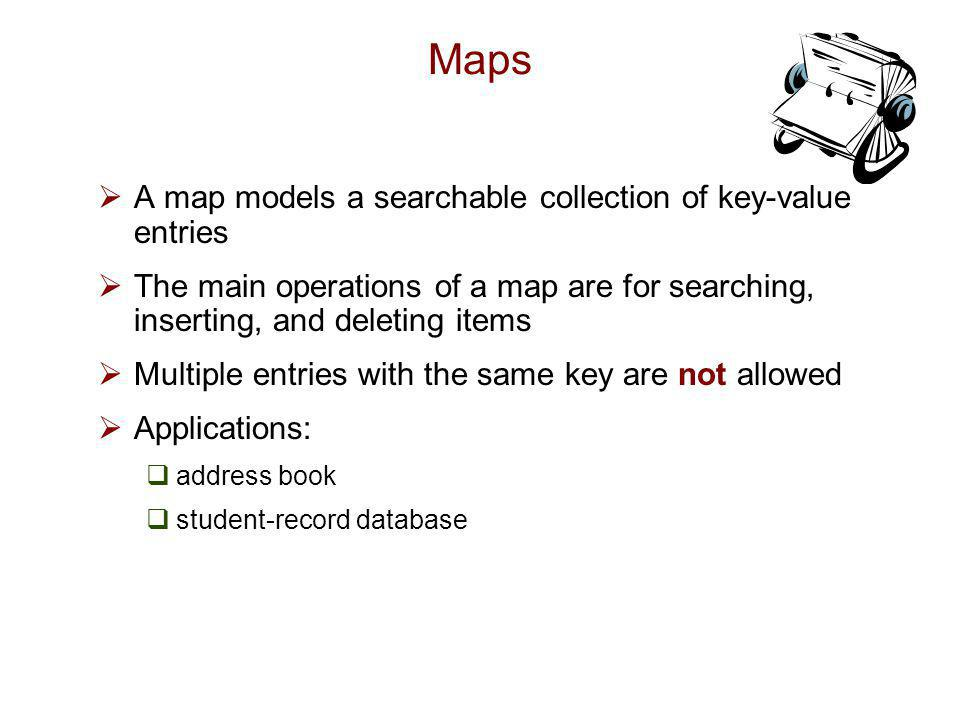 Maps A map models a searchable collection of key-value entries