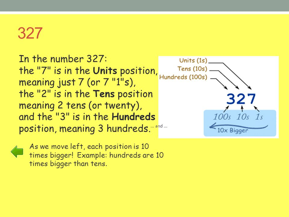 327 In the number 327: the 7 is in the Units position, meaning just 7 (or 7 1 s), the 2 is in the Tens position meaning 2 tens (or twenty),