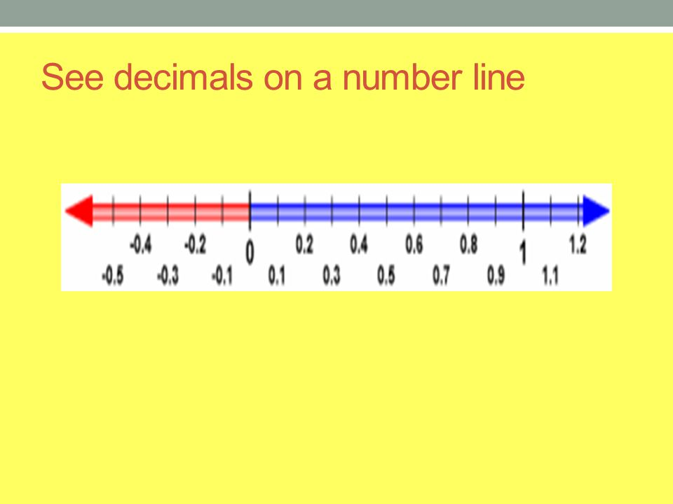 See decimals on a number line