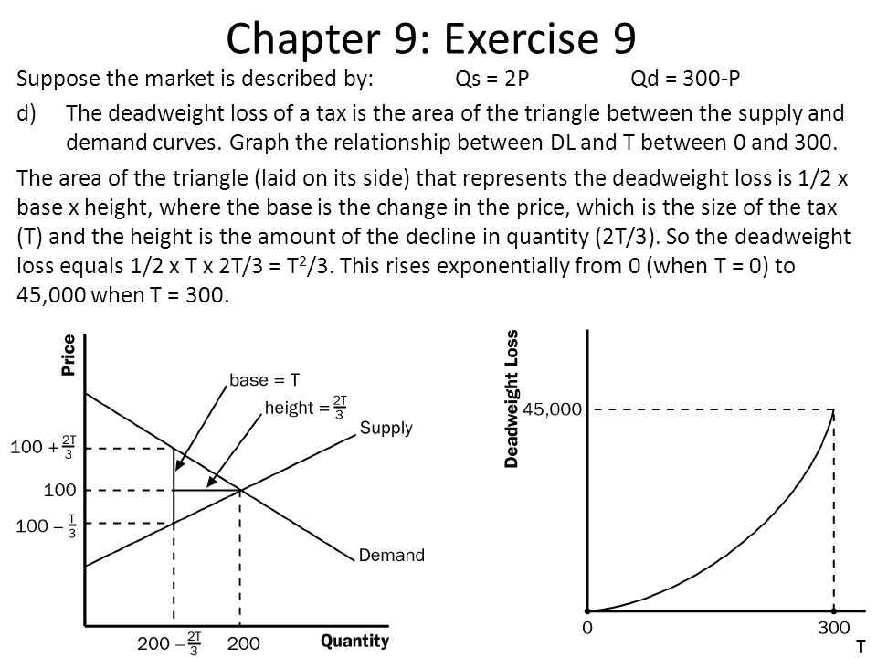 Chapter 9: Exercise 9 Suppose the market is described by: Qs = 2P Qd = 300-P.