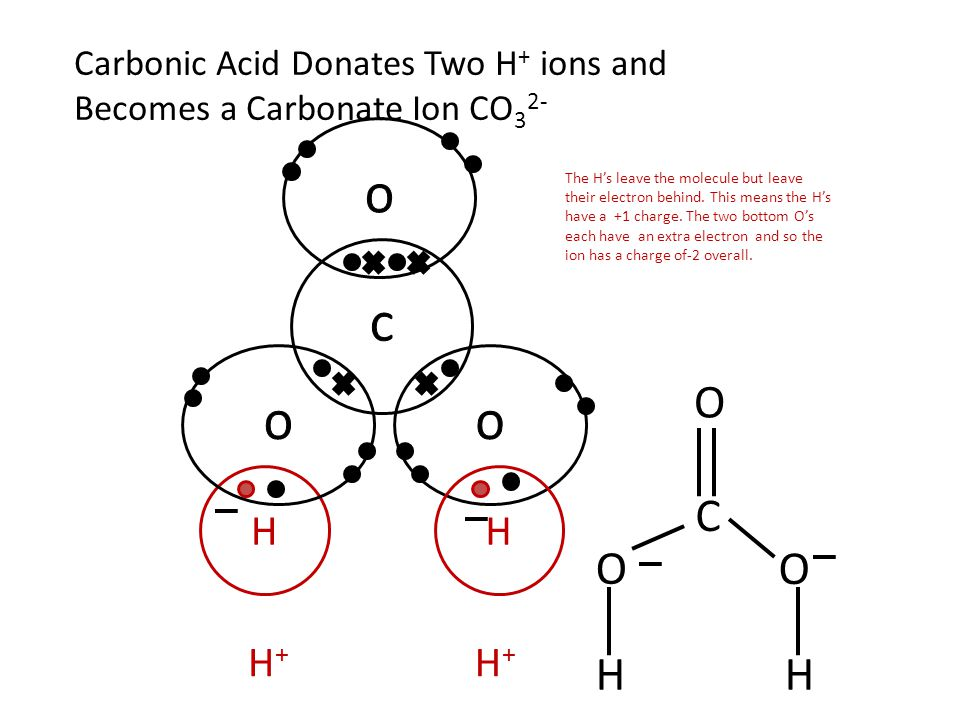 Carbonic Acid Donates Two H+ ions and Becomes a Carbonate Ion CO32-