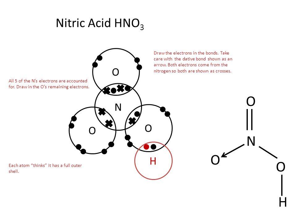 O N O O H Nitric Acid HNO3 O N O O H