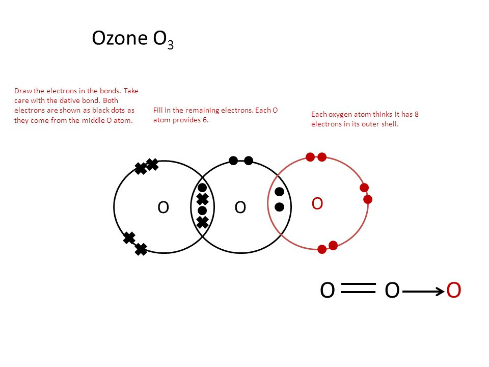 Ozone O3 Draw the electrons in the bonds. Take care with the dative bond. Both electrons are shown as black dots as they come from the middle O atom.