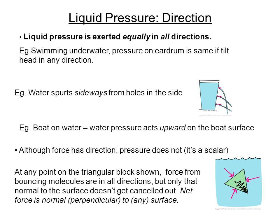 Liquid Pressure: Direction