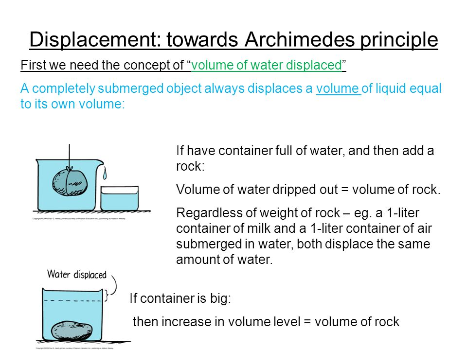 Displacement: towards Archimedes principle