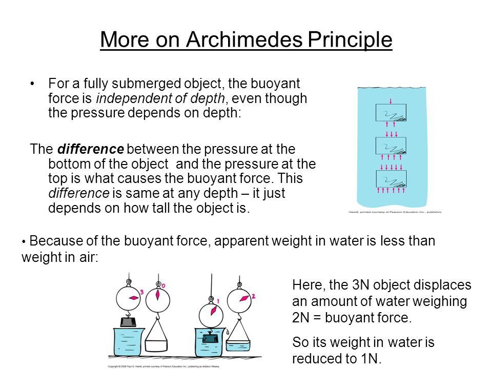 More on Archimedes Principle