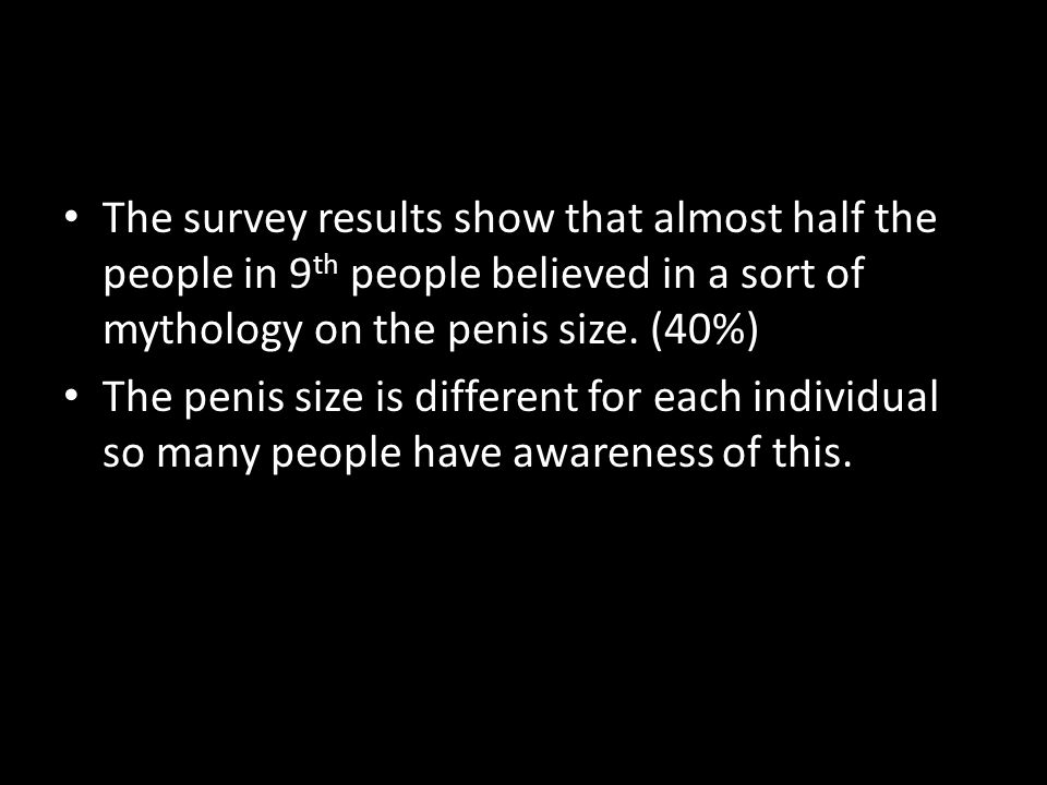 The survey results show that almost half the people in 9th people believed in a sort of mythology on the penis size. (40%)