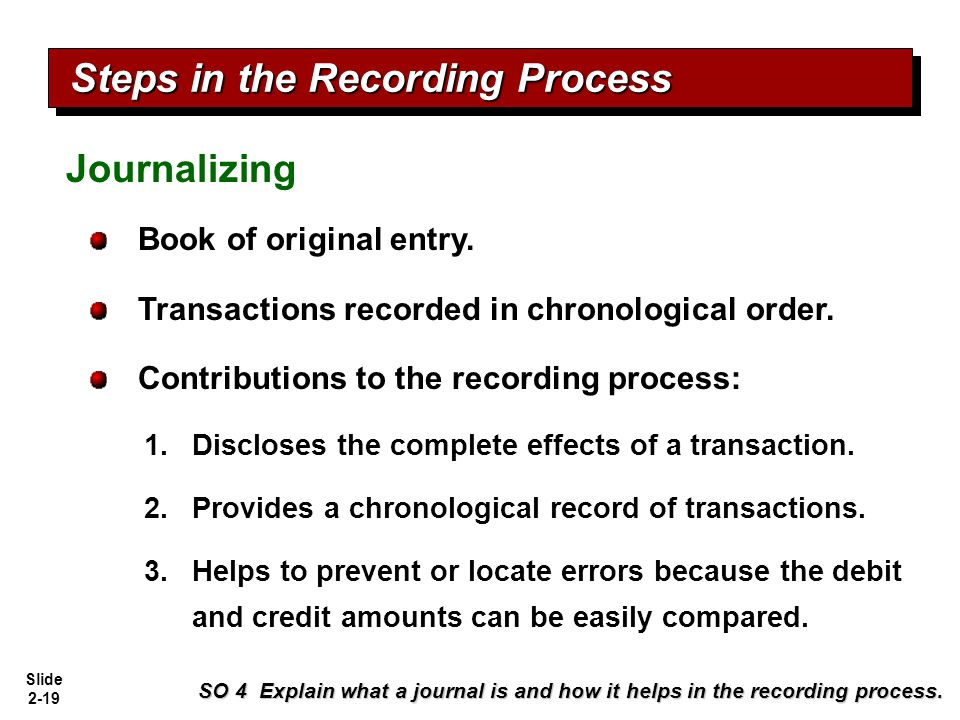 Steps in the Recording Process