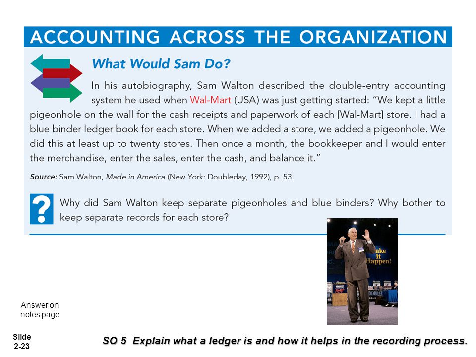 p. 59 What Would Sam Do Q: Why did Sam Walton keep separate pigeonholes and blue binders