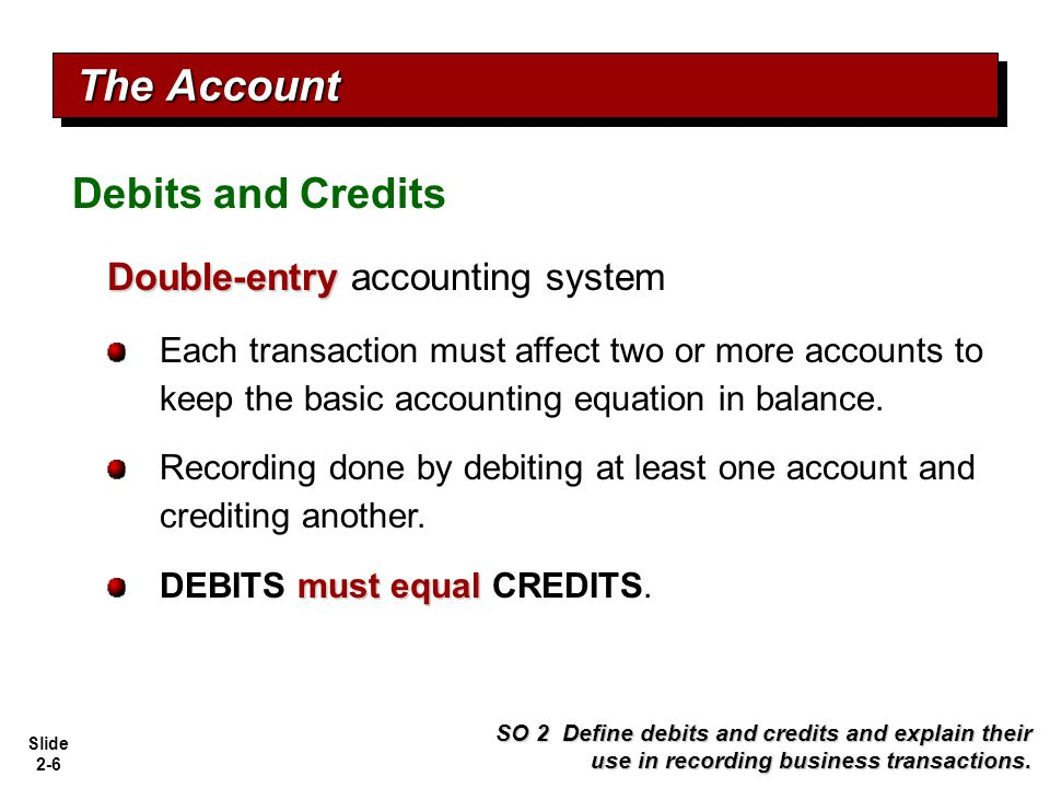 The Account Debits and Credits Double-entry accounting system