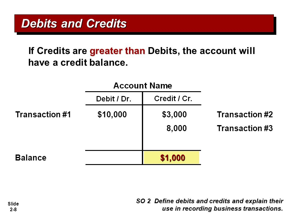 Debits and Credits If Credits are greater than Debits, the account will have a credit balance. Transaction #1.