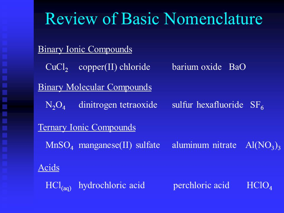 Review of Basic Nomenclature