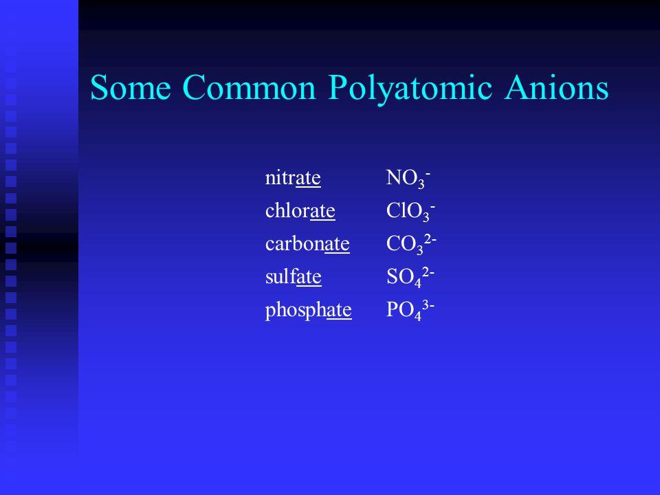 Some Common Polyatomic Anions