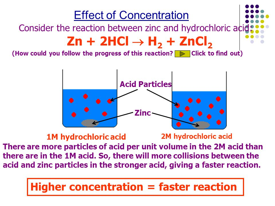 rate of reaction with zinc and hydrochloric acid Acids - reaction with metals experimental sheet for the reaction of metals with dilute hydrochloric acid the reaction of metals with acids is much more vigorous than the corresponding reaction with waterjust as with the reaction with water, hydrogen gas is released.