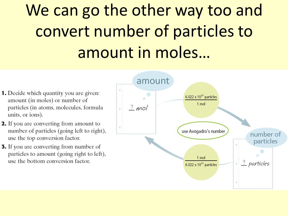 We can go the other way too and convert number of particles to amount in moles…
