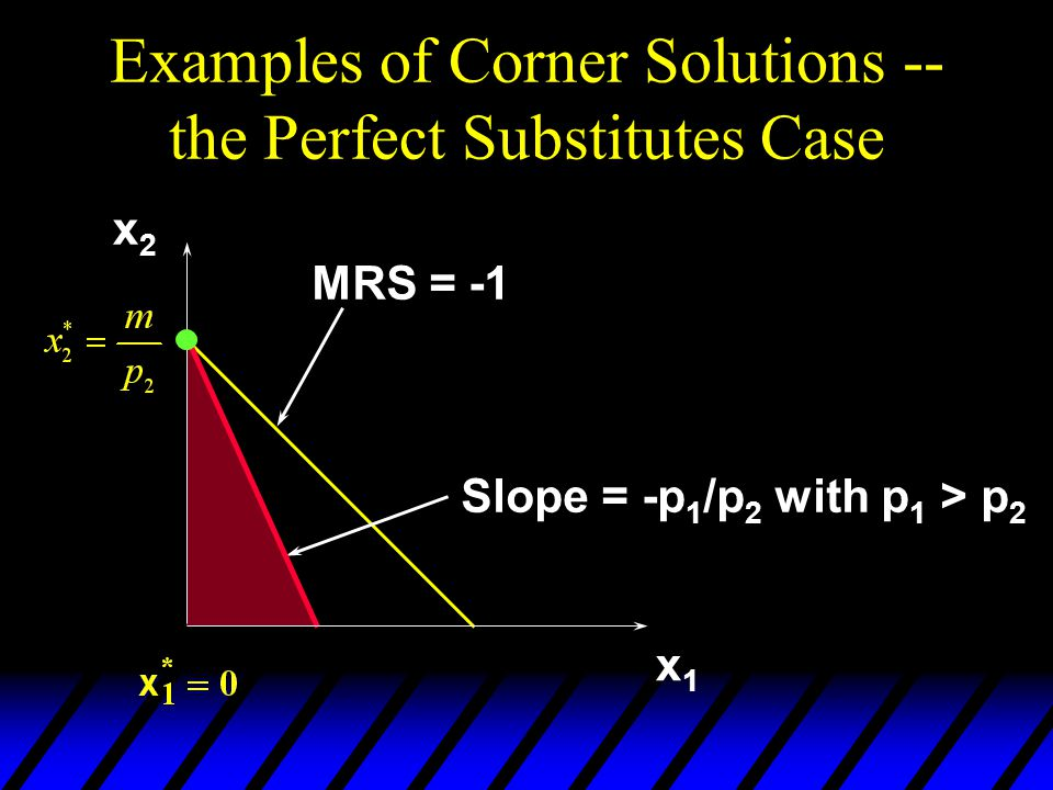 Examples of Corner Solutions -- the Perfect Substitutes Case