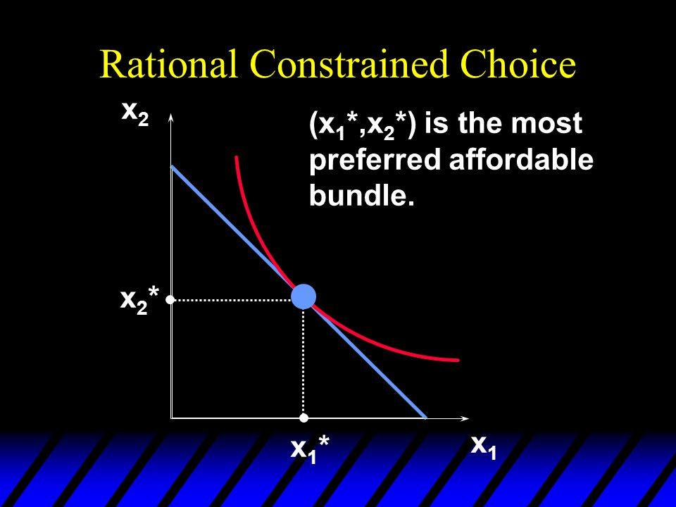 Rational Constrained Choice