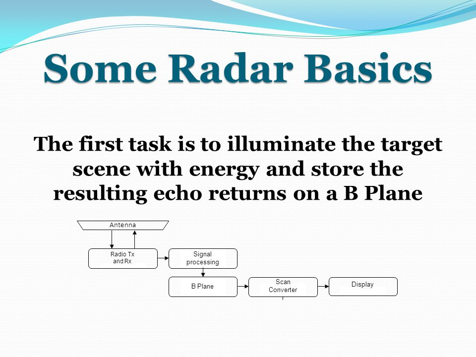 Some Radar Basics The first task is to illuminate the target scene with energy and store the resulting echo returns on a B Plane