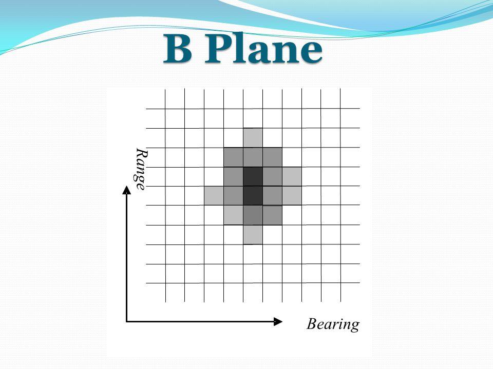 B Plane Bearing Range
