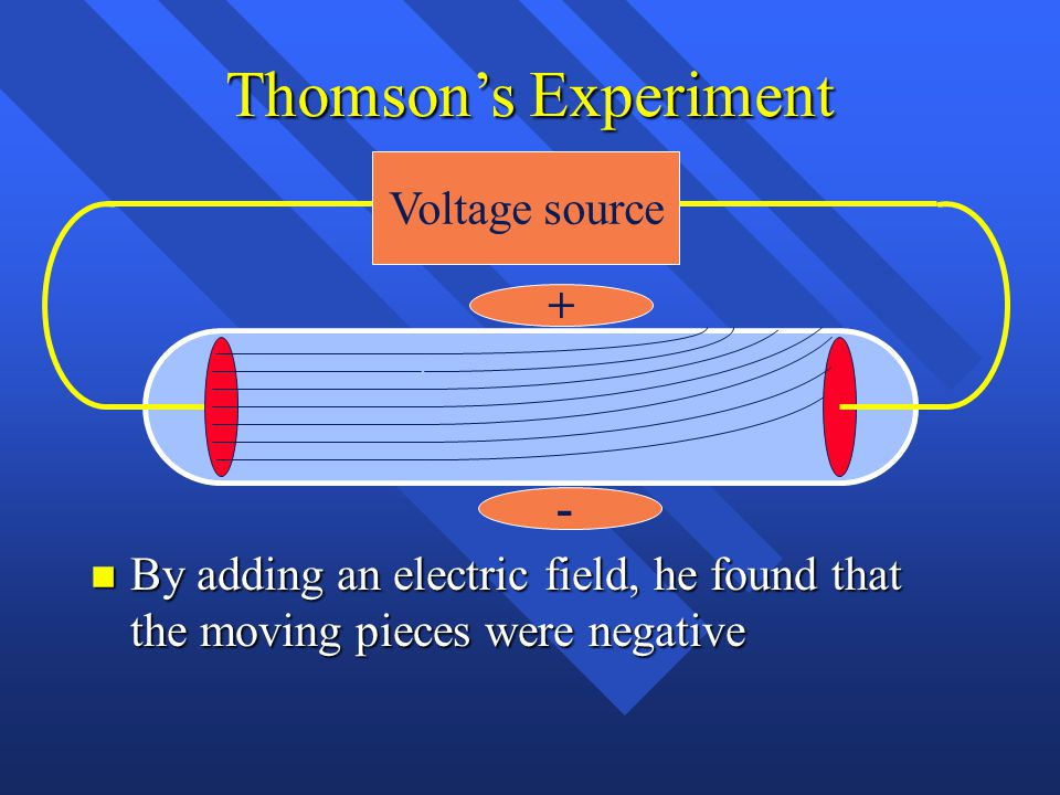 Thomson's Experiment Voltage source + -
