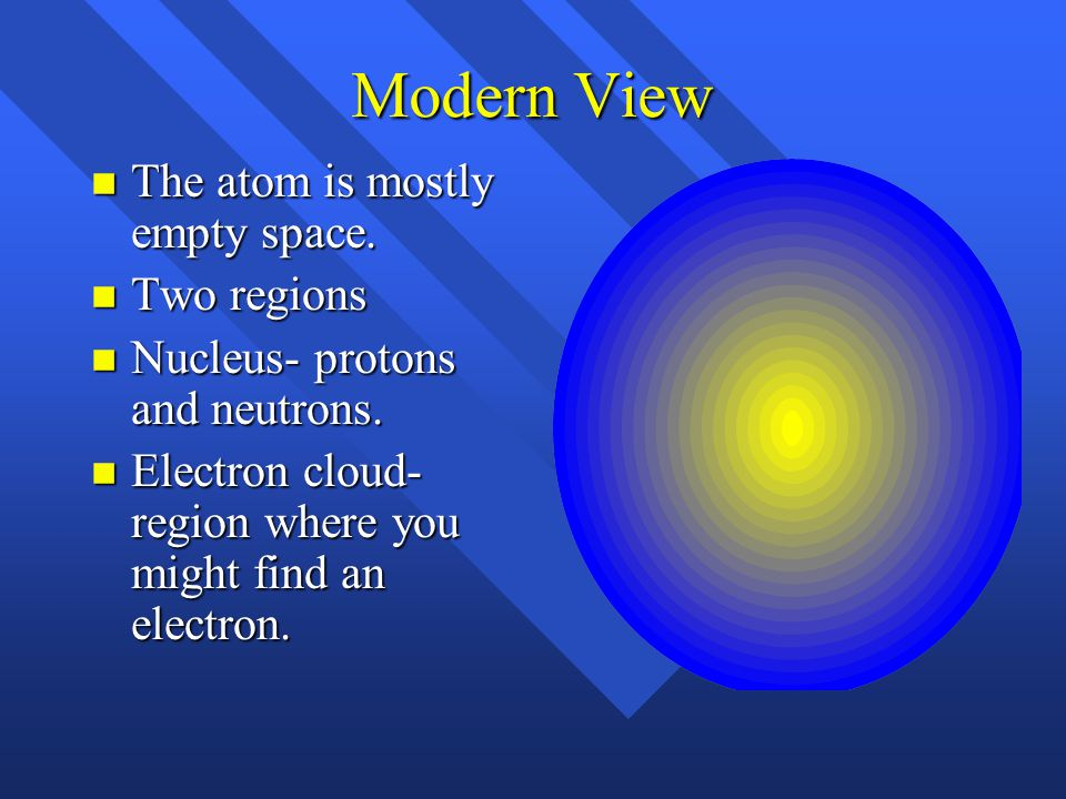 Modern View The atom is mostly empty space. Two regions