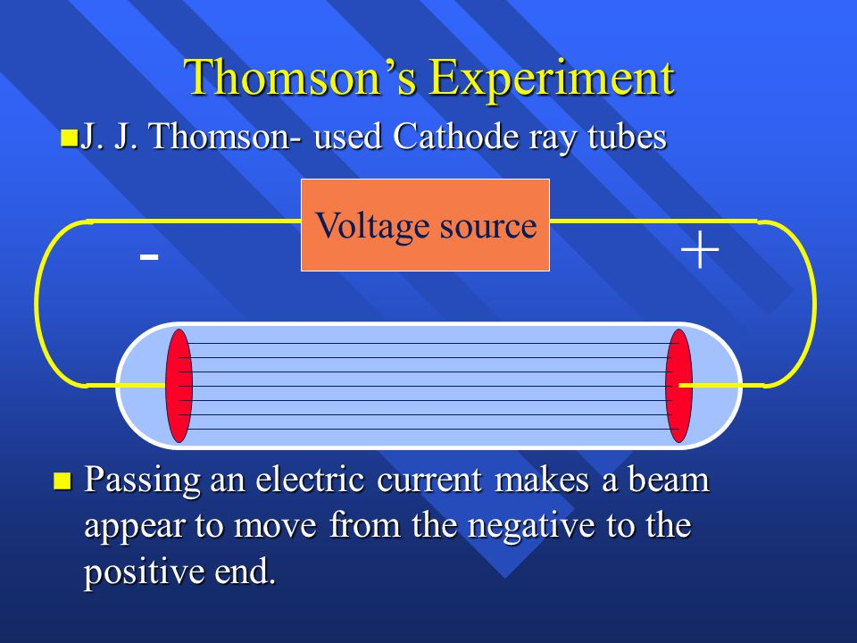 - + Thomson's Experiment J. J. Thomson- used Cathode ray tubes