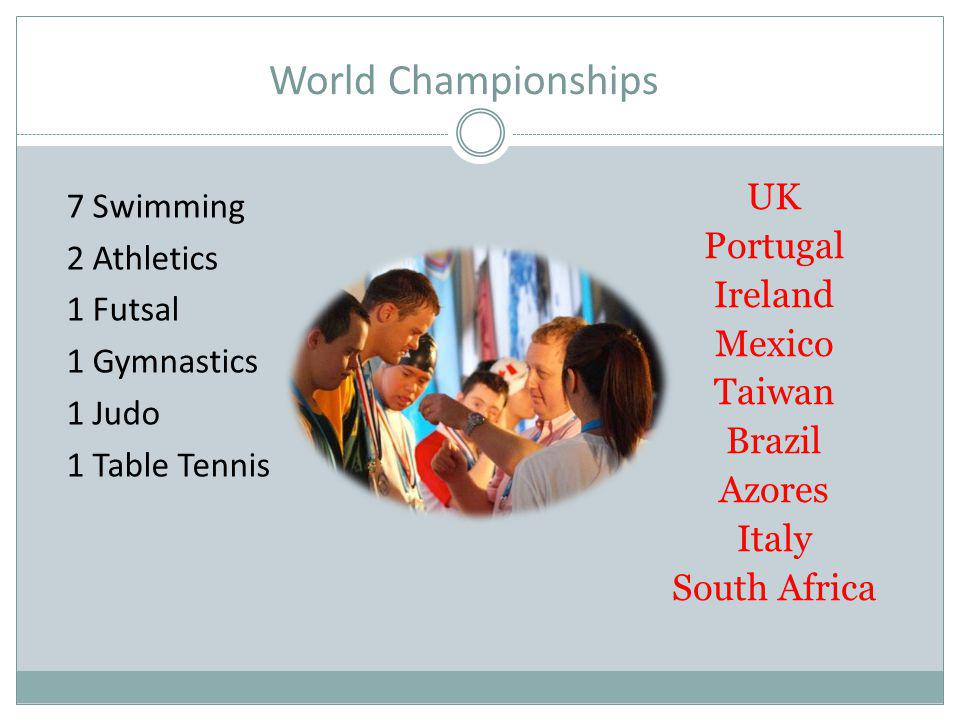 World Championships UK Portugal Ireland Mexico Taiwan Brazil Azores
