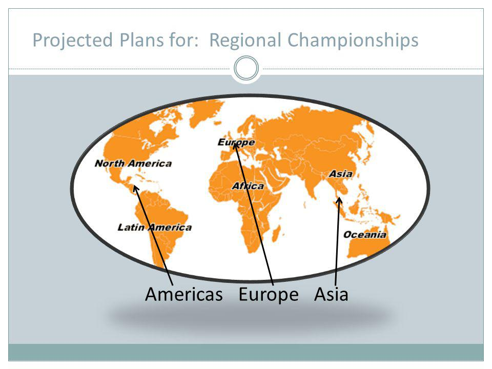 Projected Plans for: Regional Championships Americas Europe Asia