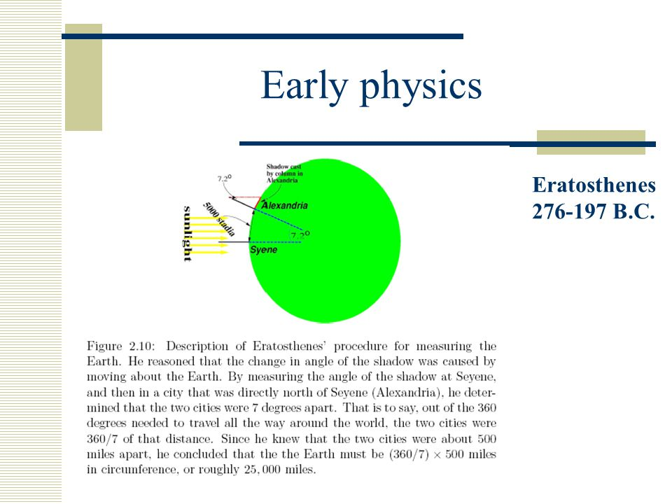 Early physics Eratosthenes 276-197 B.C.