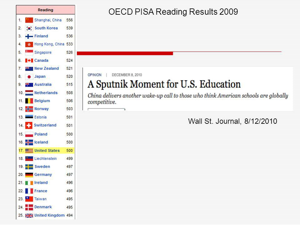 OECD PISA Reading Results 2009