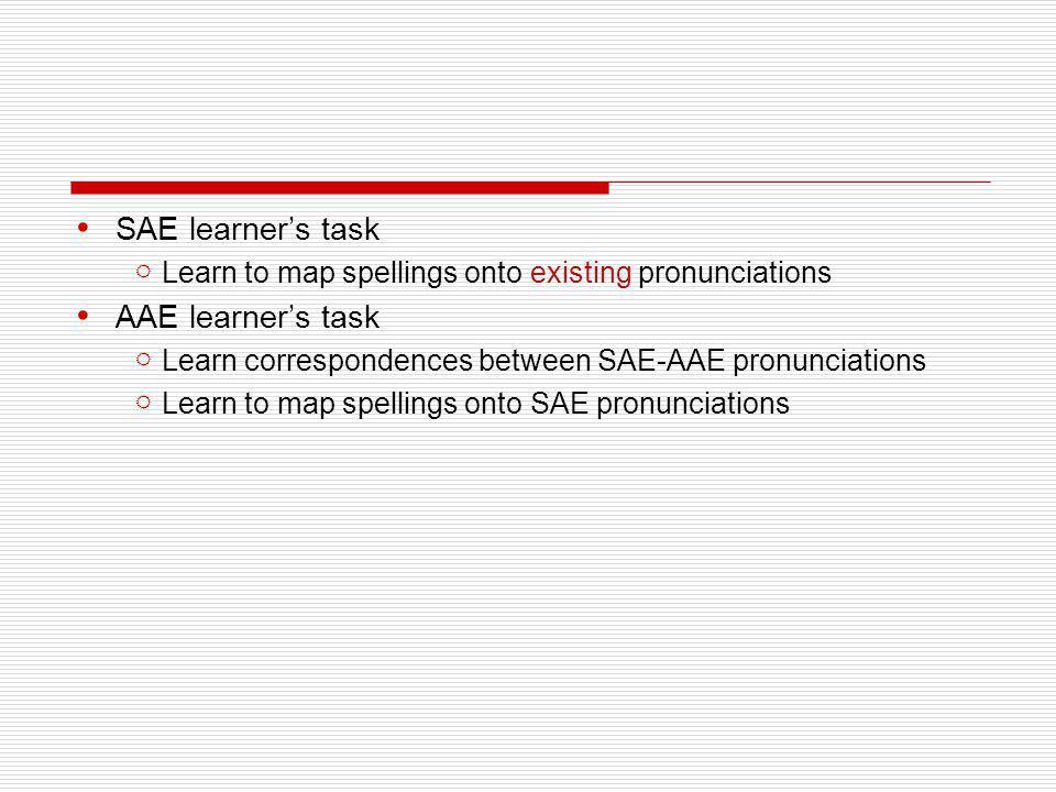 SAE learner's task AAE learner's task