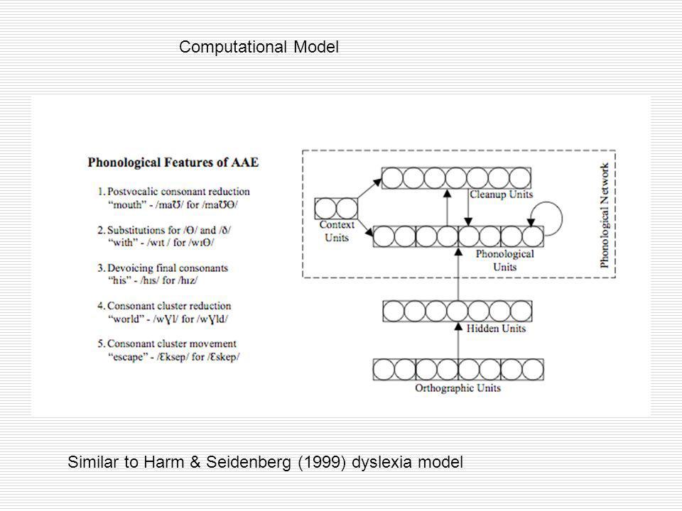 Similar to Harm & Seidenberg (1999) dyslexia model