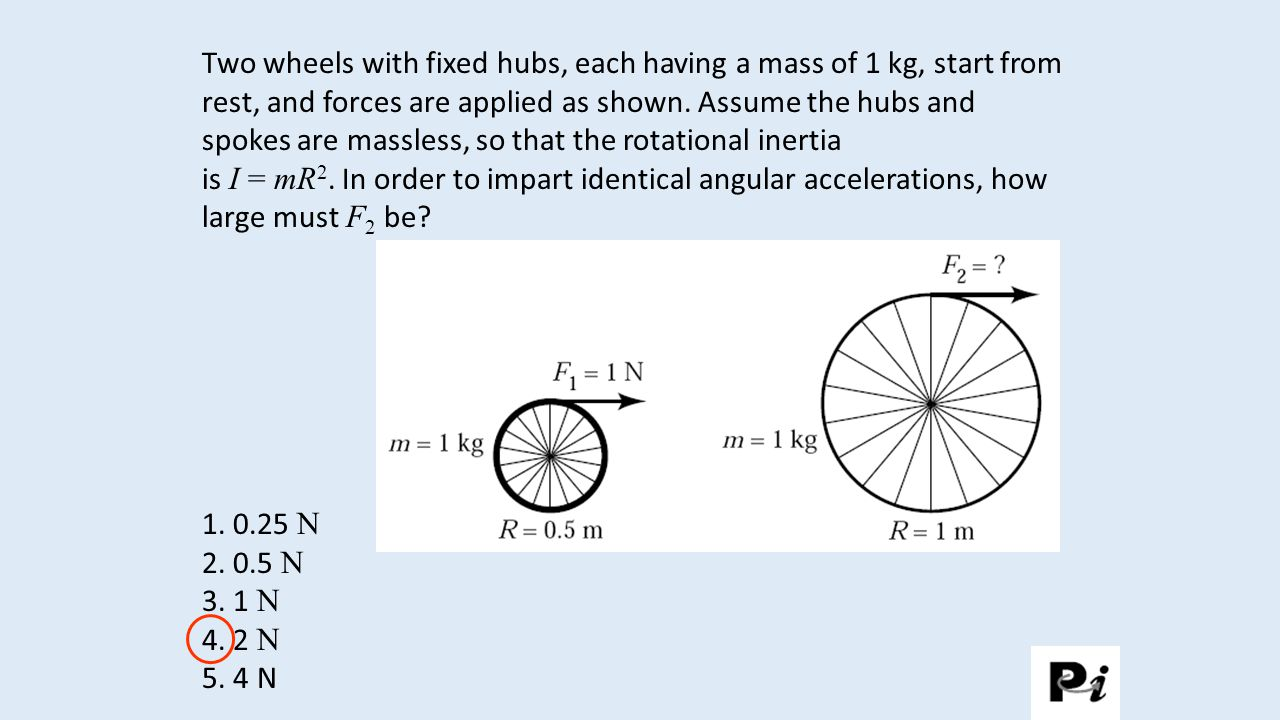 Two wheels with fixed hubs, each having a mass of 1 kg, start from rest, and forces are applied as shown. Assume the hubs and spokes are massless, so that the rotational inertia