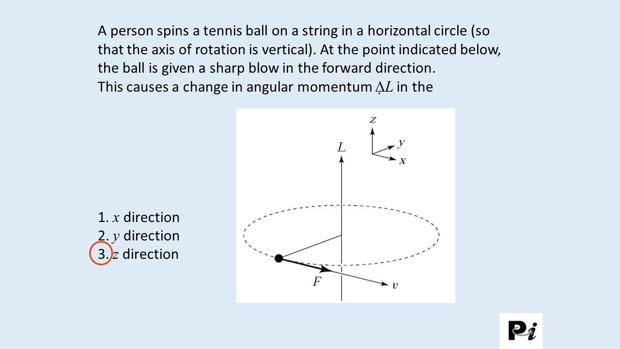 This causes a change in angular momentum DL in the