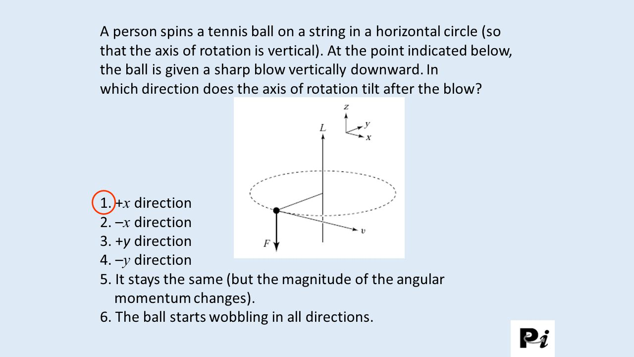which direction does the axis of rotation tilt after the blow