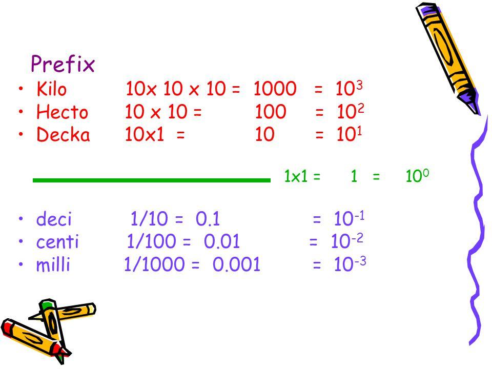 Prefix Kilo 10x 10 x 10 = 1000 = 103 Hecto 10 x 10 = 100 = 102